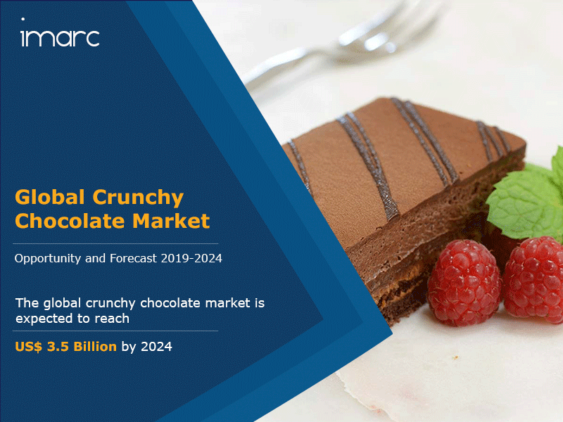 Crunchy Chocolate Market Report