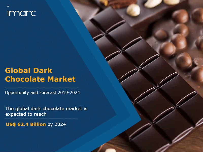 Dark Chocolate Market Report