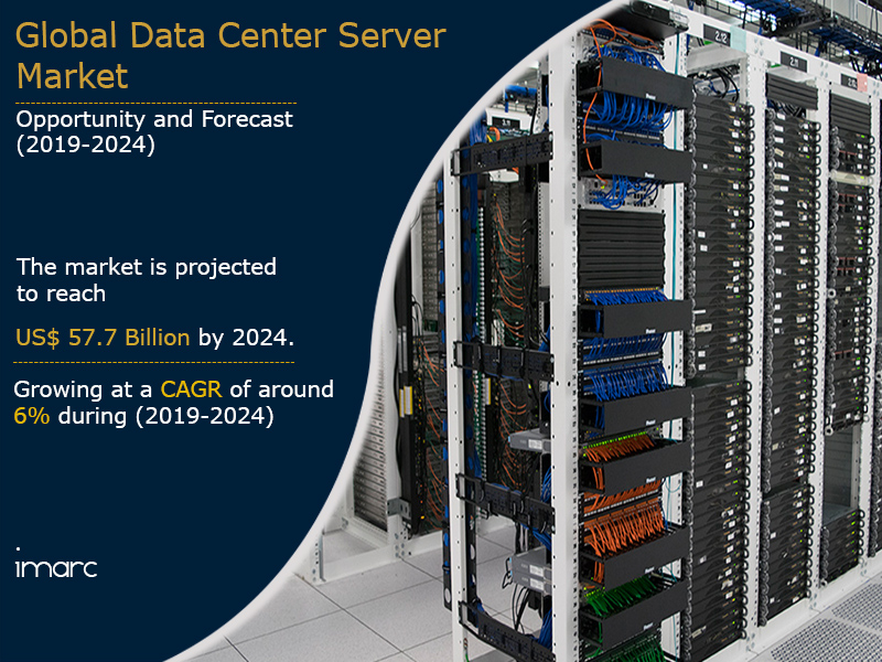 Data Center Server market Report
