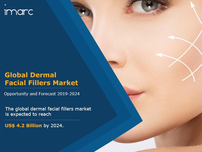 Dermal Facial Fillers Market Report