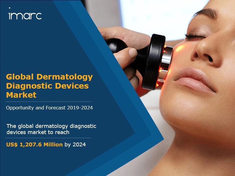 Global Dermatology Diagnostic devices Market Report