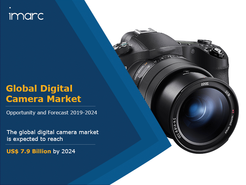 Digital Camera Market Report