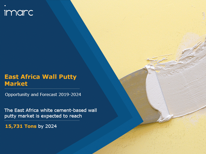 East Africa Wall Putty Market Report