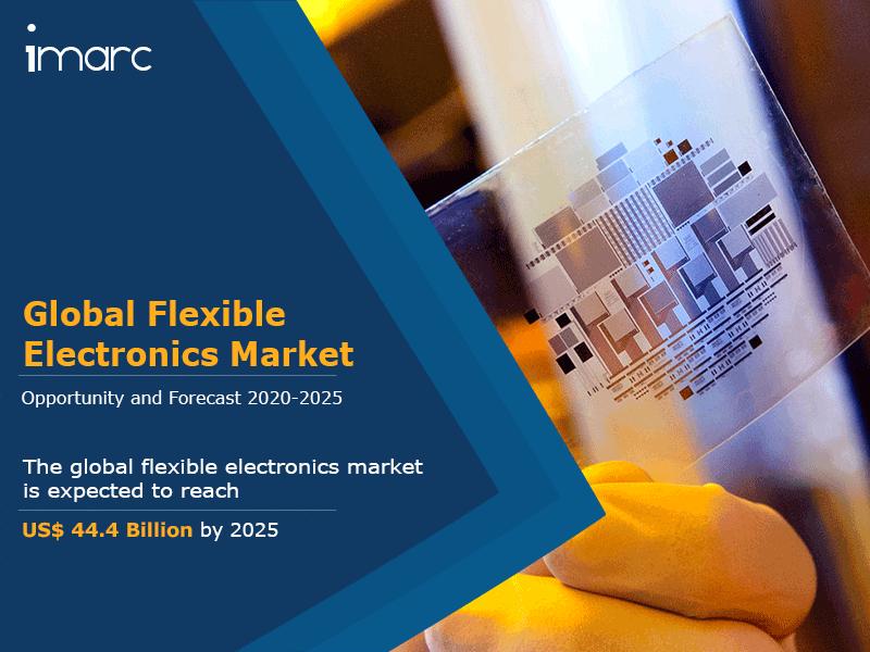 Flexible Packaging Market Report