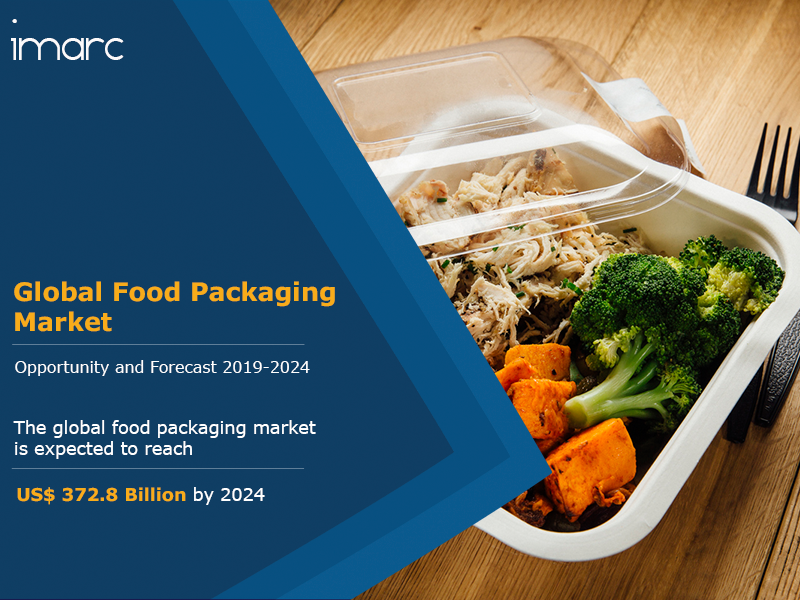 Food Packaging Market Report