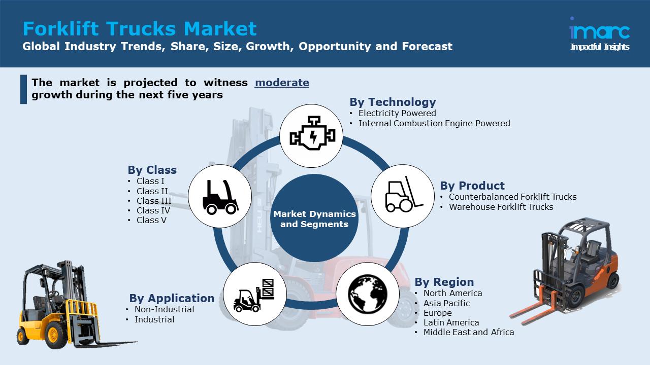 Forklift Trucks Market Report