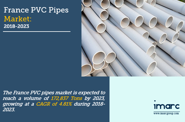 PVC Pipes Market Size in France 2018