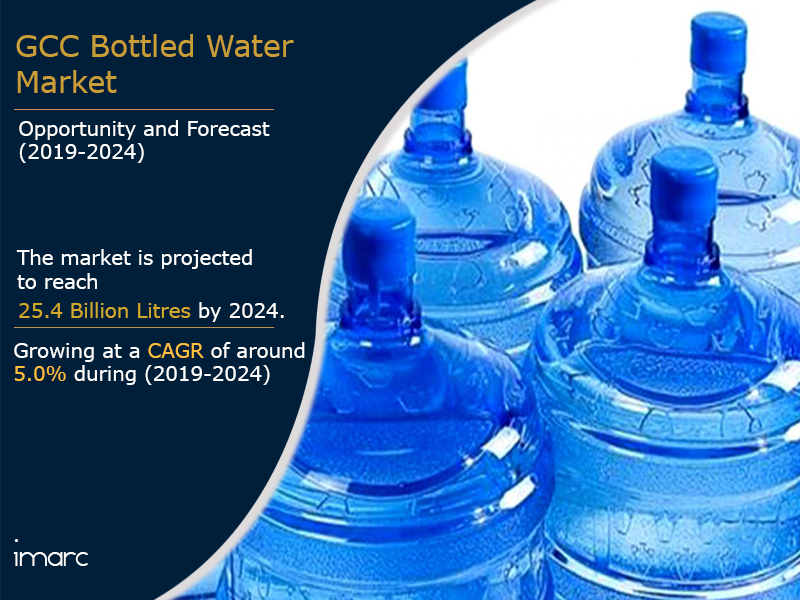 Gcc Bottled Water Market Report