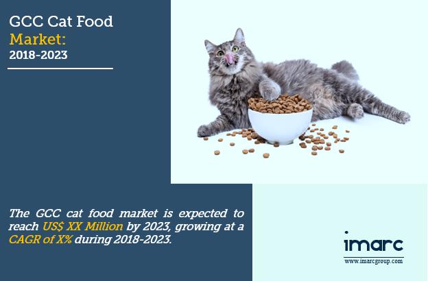 GCC Cat Food Market Size