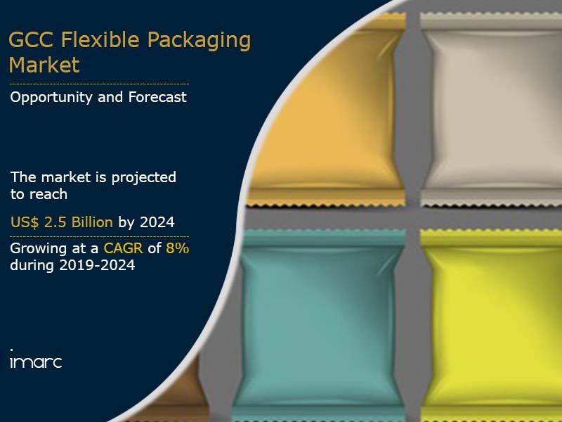 GCC Flexible Packaging Market Report