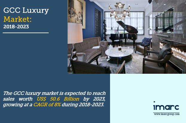 GCC Luxury Market Size