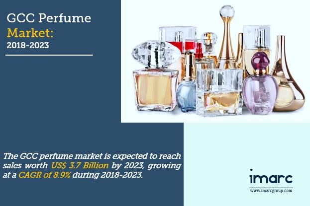 GCC Perfume Market Size