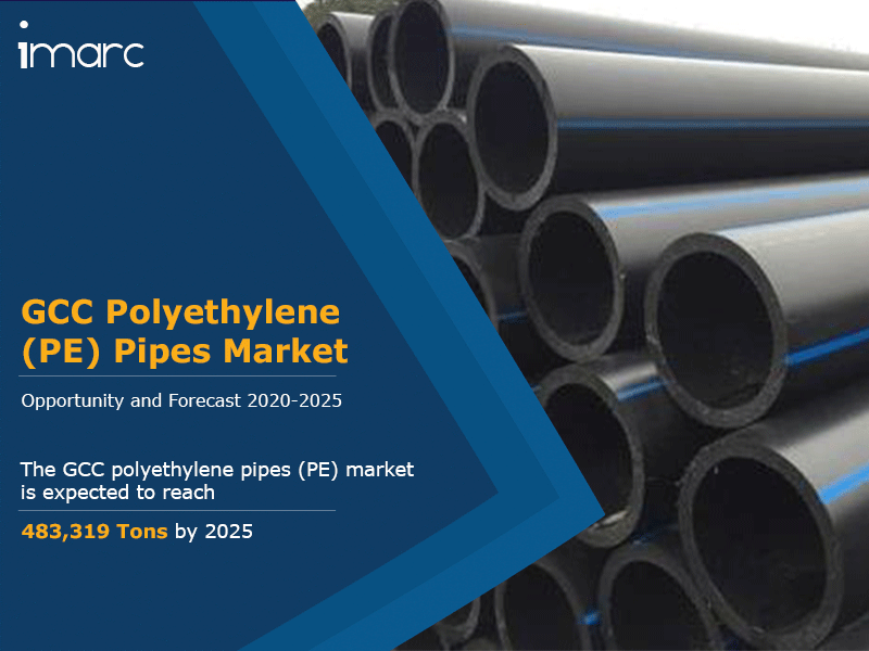 GCC Polyethylene PR Pipes Market