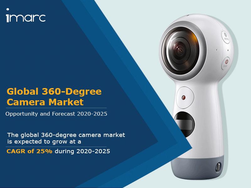 Global 360-Degree Camera Market