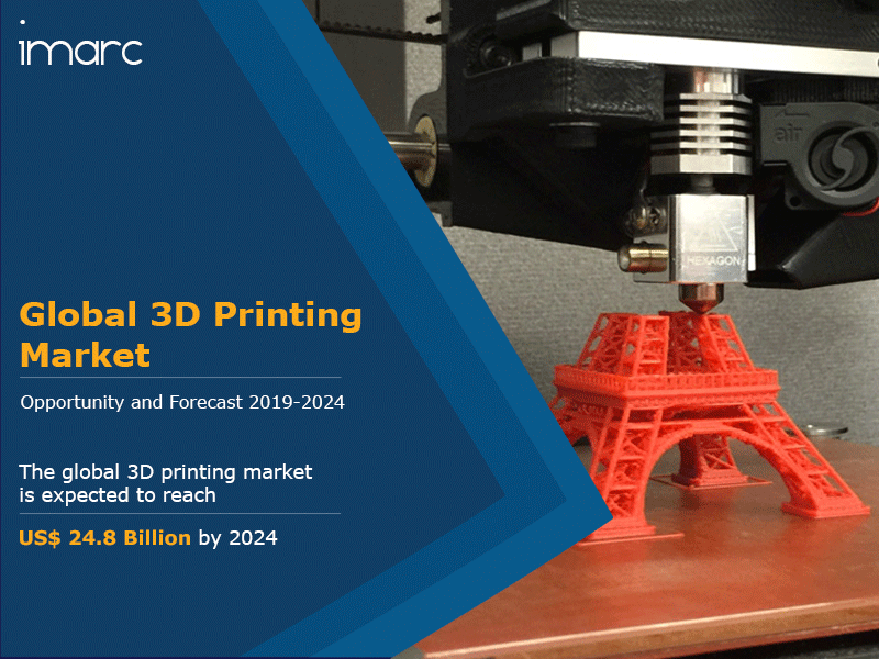 Global 3D Printing Market Report