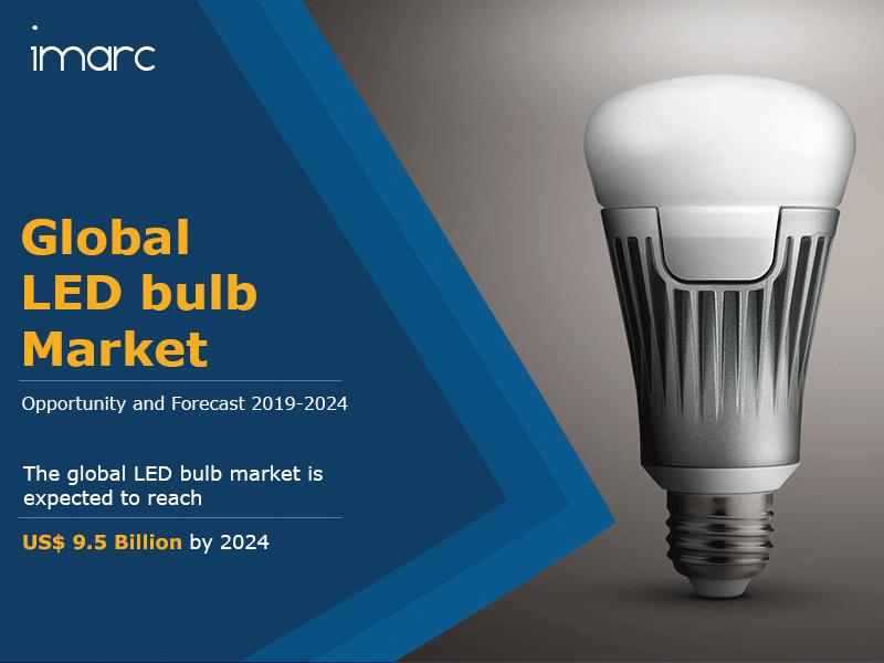 Led Bulb Market Report