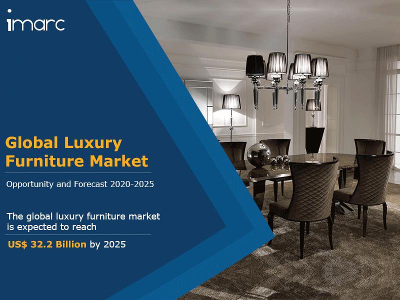 Luxury Furniture Market Report