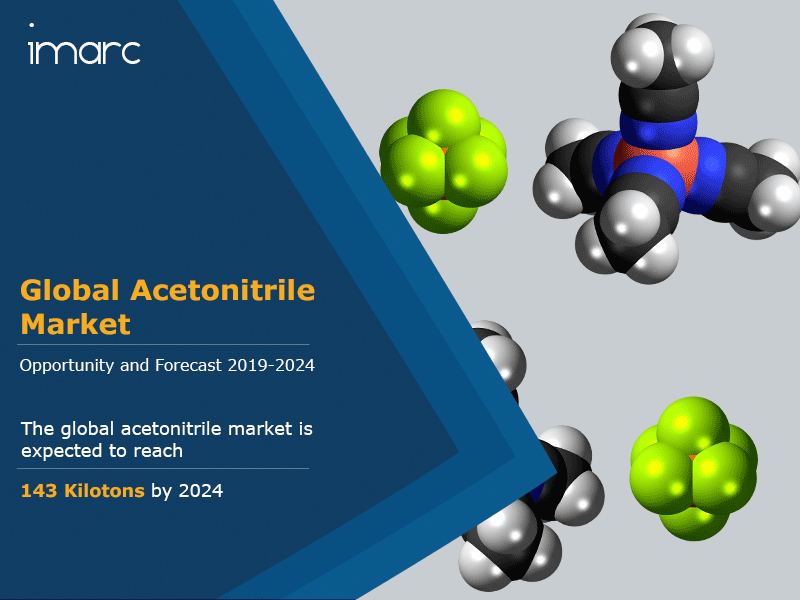 Global Acetonitrile Market Report