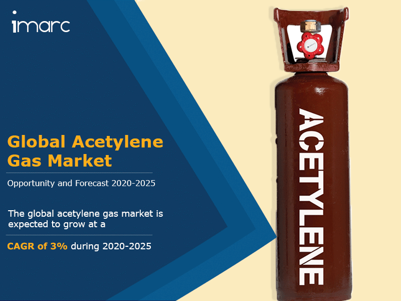 Global Acetylene Gas Market