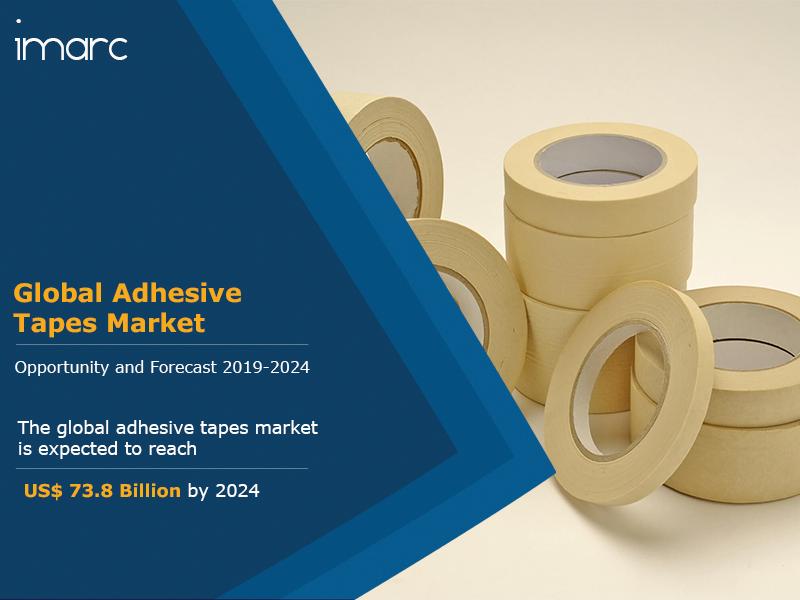Global Adhesive Tapes Market Report