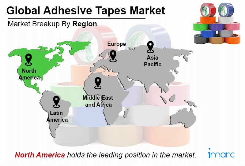 Global Adhesive Tapes Market