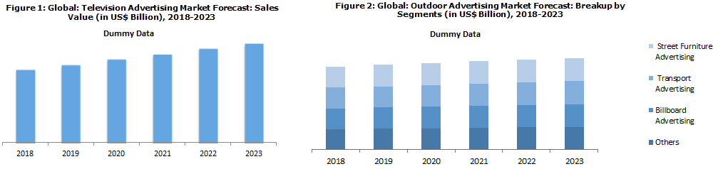 Global Advertising Market Research Report
