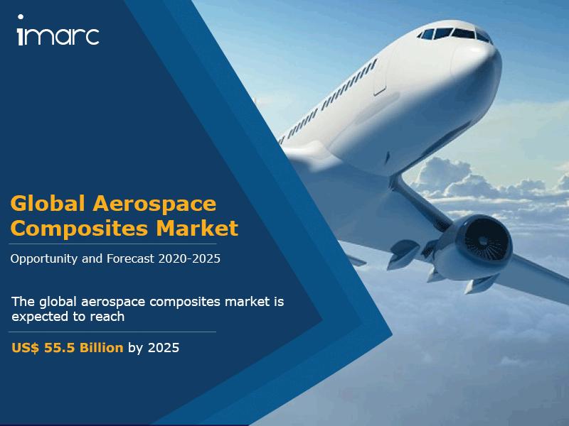 Global Aerospace Composites Market