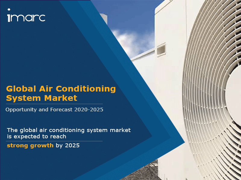 Global Air Conditioning System Market
