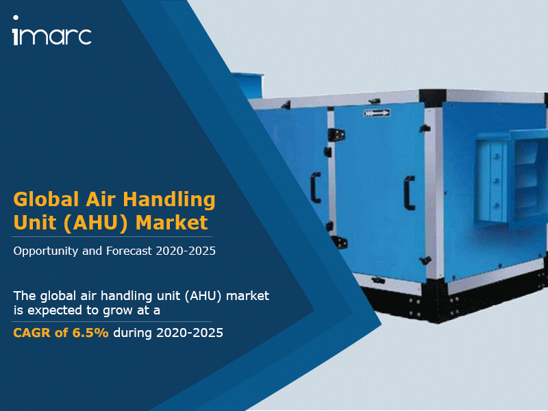 Global Air Handling Unit AHU Market