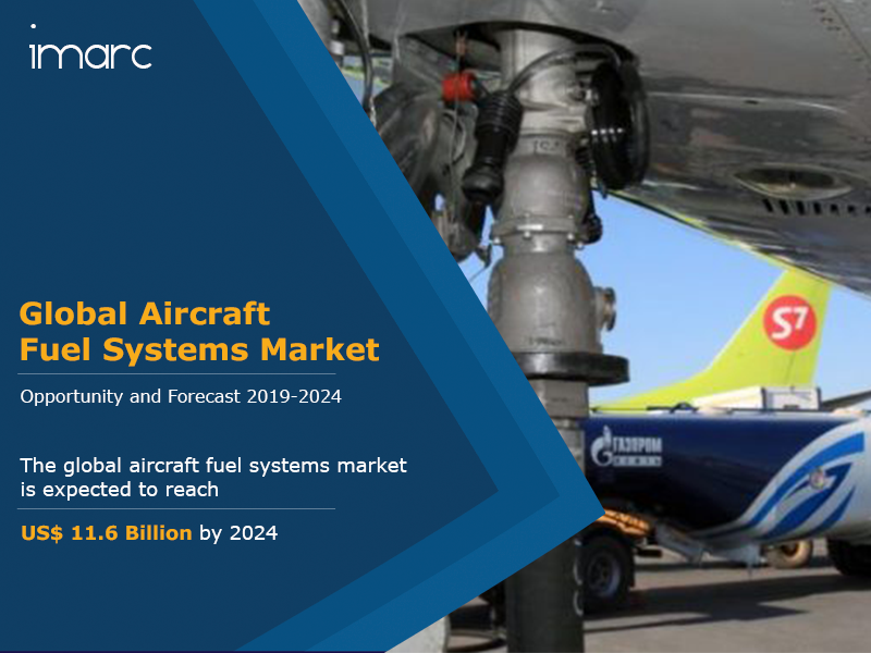 Global Aircraft Fuel Systems Market Report