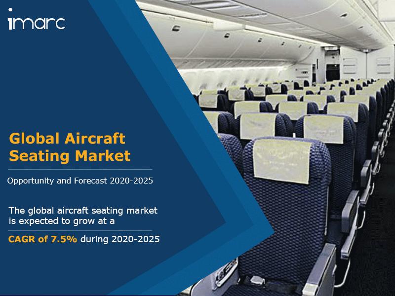Global Aircraft Seating Market