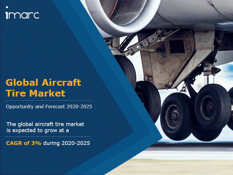 Global Aircraft Tire Market