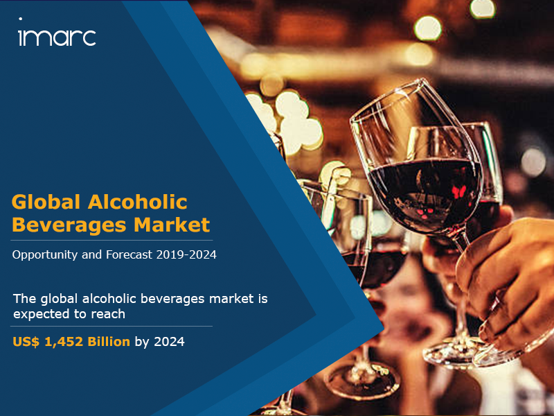 Global Alcoholic Beverages Market Report