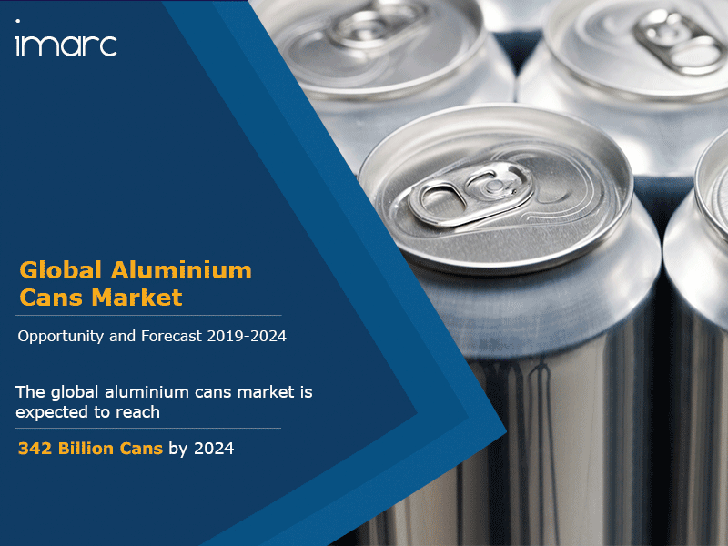 Global Aluminium Cans Market Report