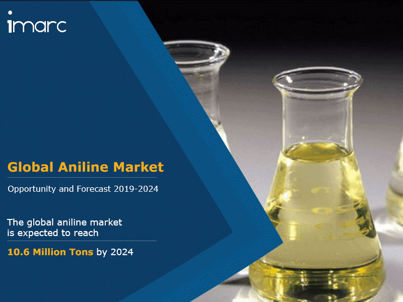 Global Aniline Market Report