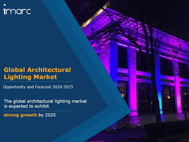 Global Architectural Lighting Market