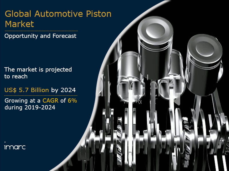 Global Automotive Piston Market Report