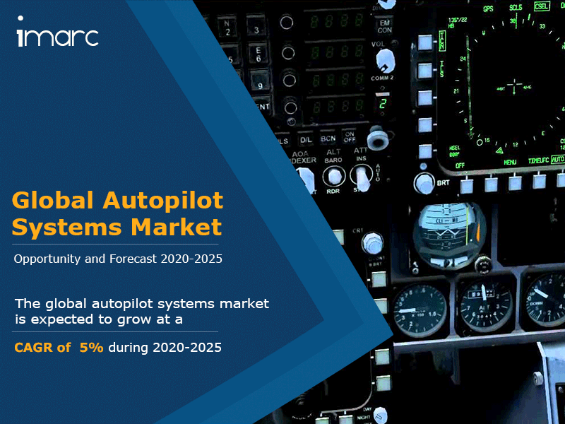 Global Autopilot Systems Market