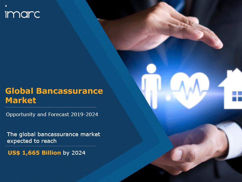Global Bancassurance Market Report