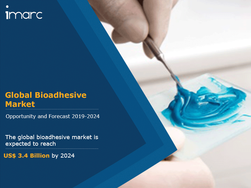 Global Bioadhesive Market Report