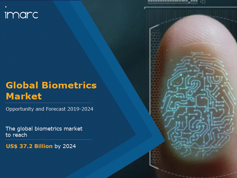 Global Biometrics Market Report