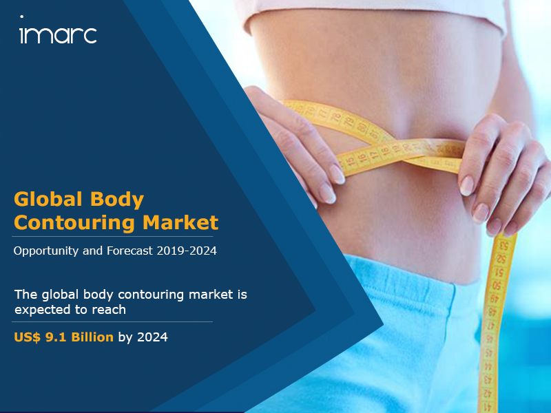 Global Body Contouring Market Report