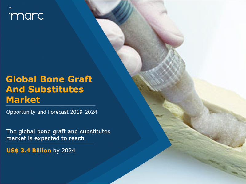 Global Bone Graft And Substitutes Market Trends Report