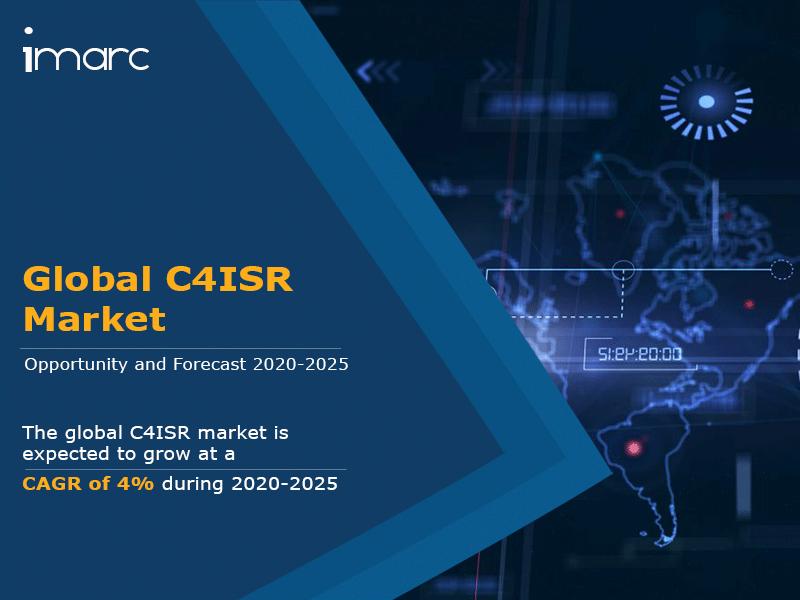 Global C4ISR Market