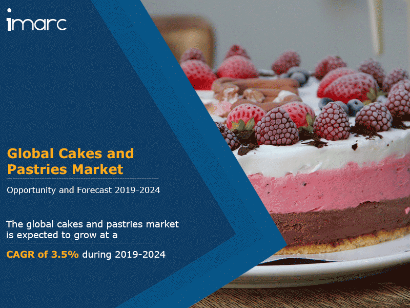 Global Cakes And Pastries Market Report