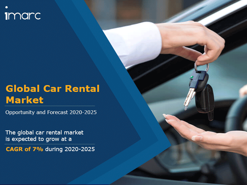 Global Car Rental Market