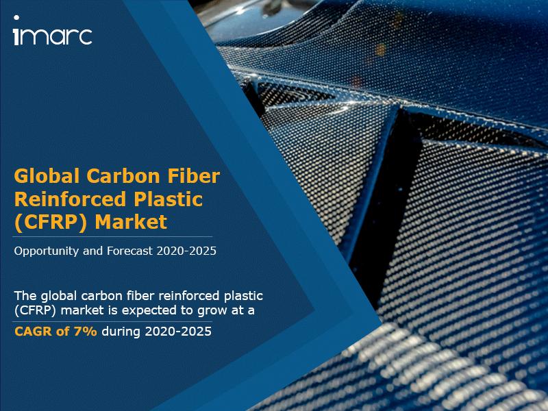 Global Carbon Fiber Reinforced Plastic Market