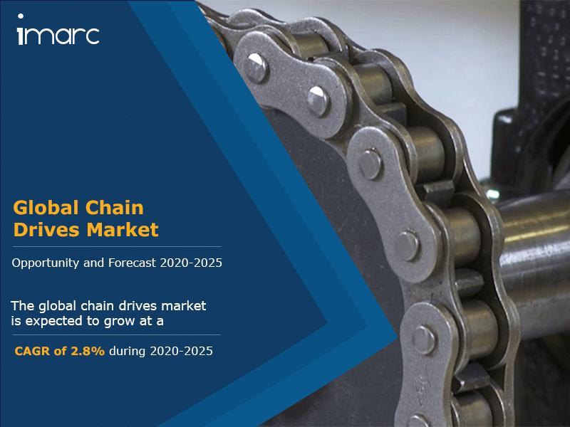 Global Chain Drives Marke