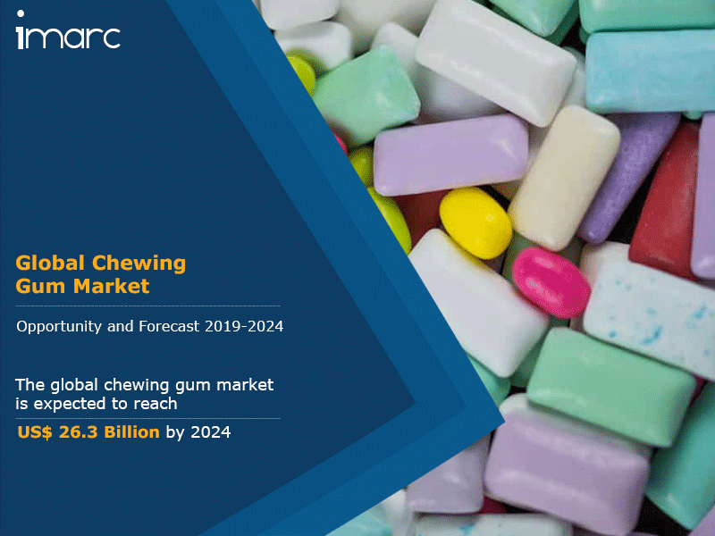 Global Chewing Gum Market Report