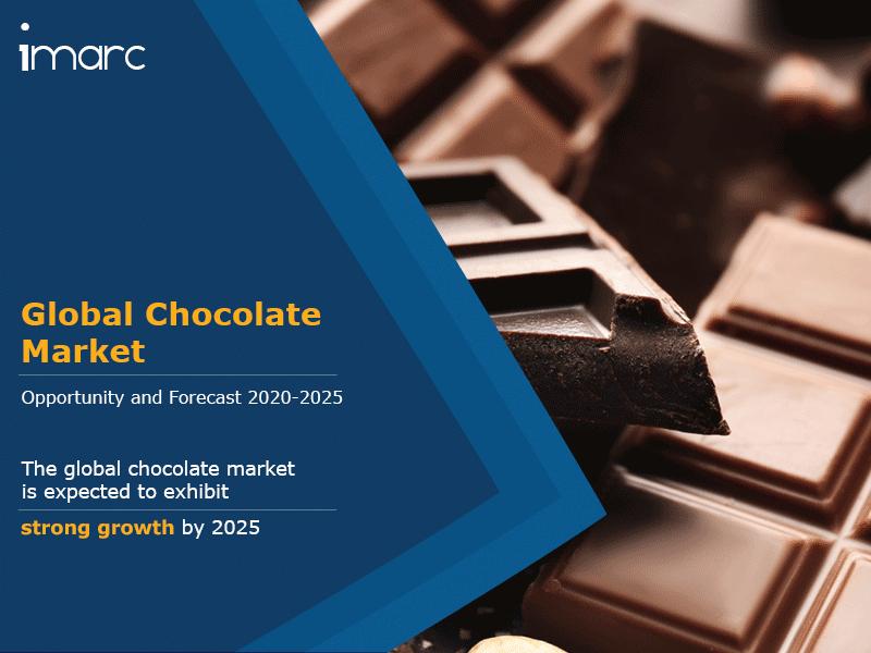 Global Chocolate Market